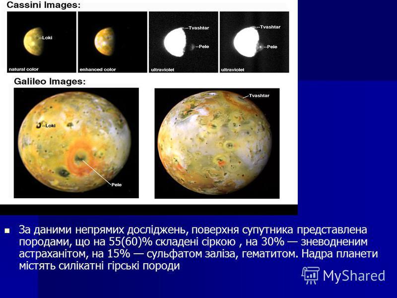 За даними непрямих досліджень, поверхня супутника представлена породами, що на 55(60)% складені сіркою, на 30% зневодненим астраханітом, на 15% сульфатом заліза, гематитом. Надра планети містять силікатні гірські породи