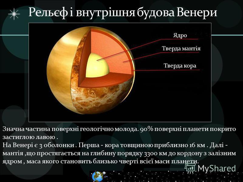 Рельєф і внутрішня будова Венери Тверда мантія Тверда кора Ядро Значна частина поверхні геологічно молода. 90% поверхні планети покрито застиглою лавою. На Венері є 3 оболонки. Перша - кора товщиною приблизно 16 км. Далі - мантія,що простягається на