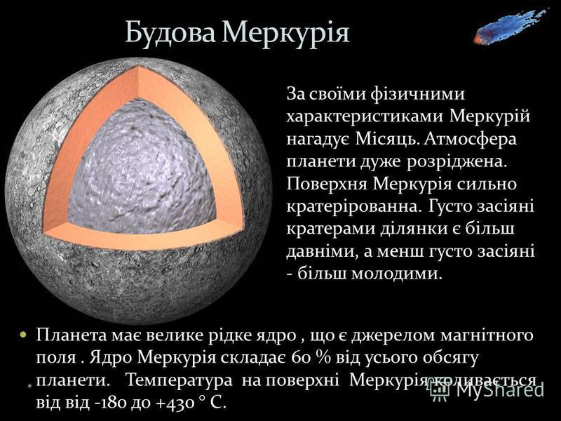 Будова Меркурія Планета має велике рідке ядро, що є джерелом магнітного поля. Ядро Меркурія складає 60 % від усього обсягу планети. Температура на поверхні Меркурія коливається від від -180 до +430 ° C. За своїми фізичними характеристиками Меркурій н