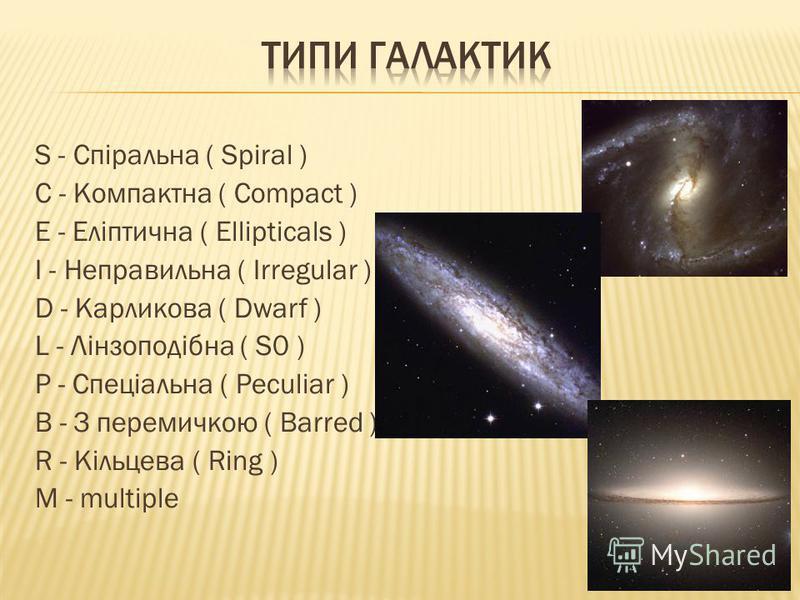 S - Спіральна ( Spiral ) C - Компактна ( Compact ) E - Еліптична ( Ellipticals ) I - Неправильна ( Irregular ) D - Карликова ( Dwarf ) L - Лінзоподібна ( S0 ) P - Спеціальна ( Peculiar ) B - З перемичкою ( Barred ) R - Кільцева ( Ring ) M - multiple
