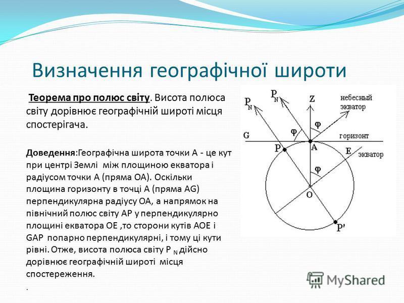Визначення географічної широти Теорема про полюс світу. Висота полюса світу дорівнює географічній широті місця спостерігача. Доведення:Географічна широта точки А - це кут при центрі Землі між площиною екватора і радіусом точки А (пряма ОА). Оскільки