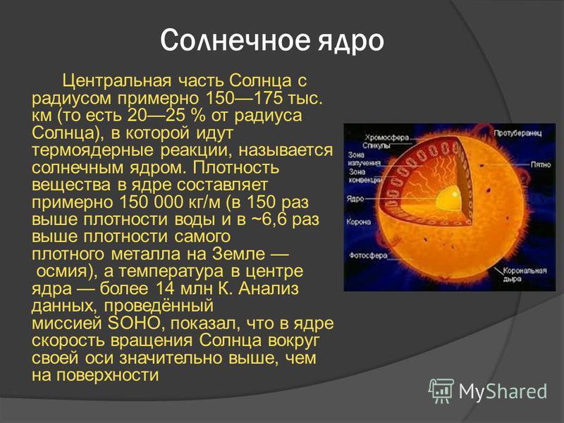 Солнечное ядро Центральная часть Солнца с радиусом примерно 150175 тыс. км (то есть 2025 % от радиуса Солнца), в которой идут термоядерные реакции, называется солнечным ядром. Плотность вещества в ядре составляет примерно 150 000 кг/м (в 150 раз выше