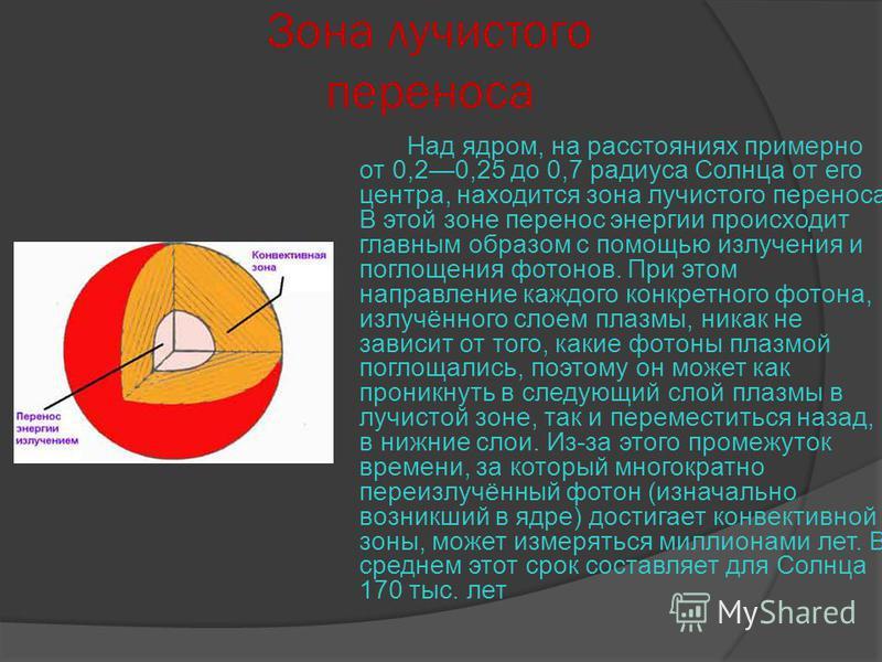 Зона лучистого переноса Над ядром, на расстояниях примерно от 0,20,25 до 0,7 радиуса Солнца от его центра, находится зона лучистого переноса. В этой зоне перенос энергии происходит главным образом с помощью излучения и поглощения фотонов. При этом на