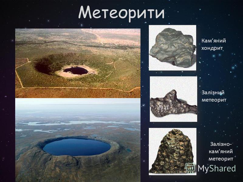 Метеорити Камяний хондрит Залізний метеорит Залізно- камяний метеорит