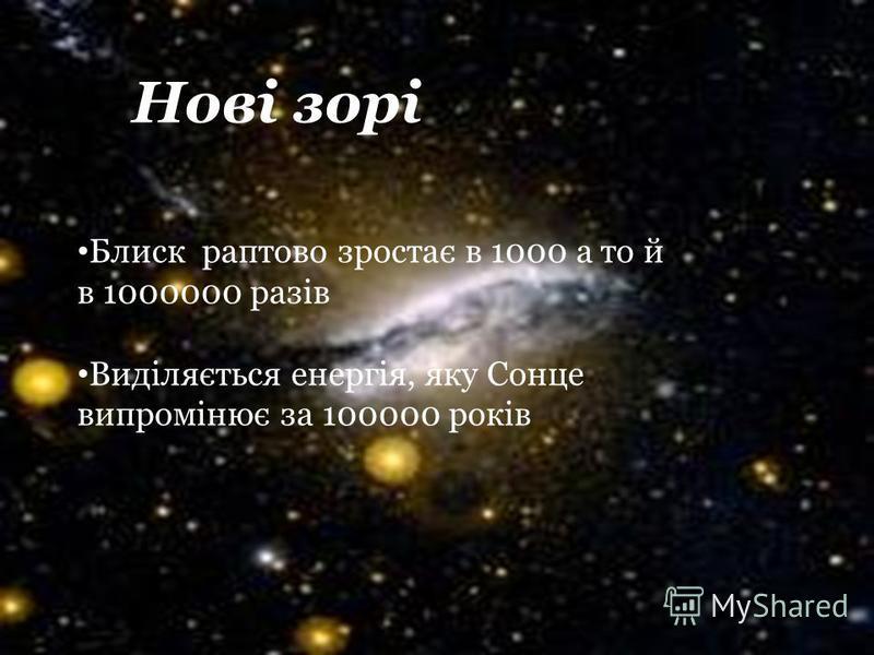 Нові зорі Блиск раптово зростає в 1000 а то й в 1000000 разів Виділяється енергія, яку Сонце випромінює за 100000 років