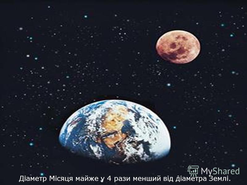 Діаметр Місяця майже у 4 рази менший від діаметра Землі.