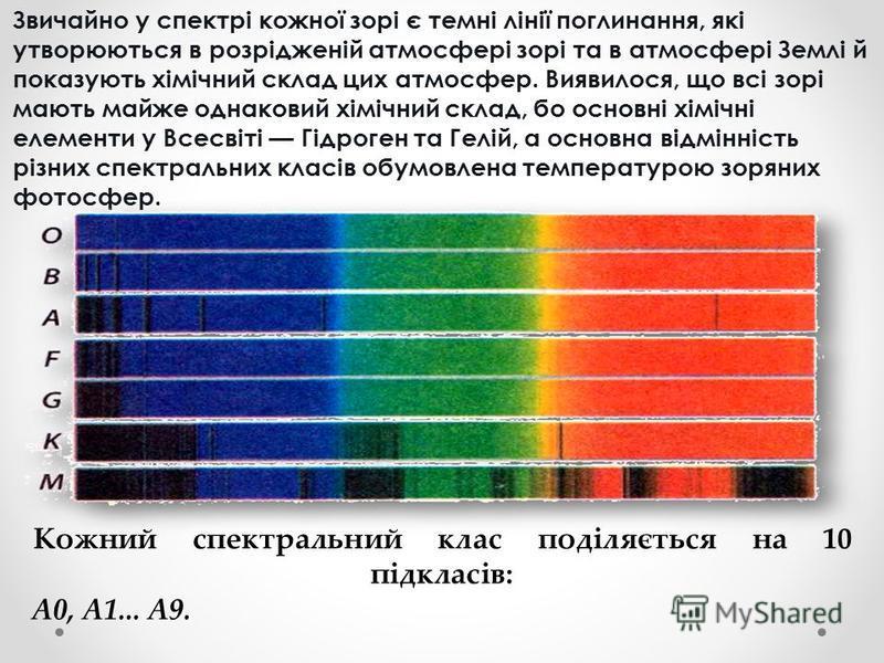 Звичайно у спектрі кожної зорі є темні лінії поглинання, які утворюються в розрідженій атмосфері зорі та в атмосфері Землі й показують хімічний склад цих атмосфер. Виявилося, що всі зорі мають майже однаковий хімічний склад, бо основні хімічні елемен