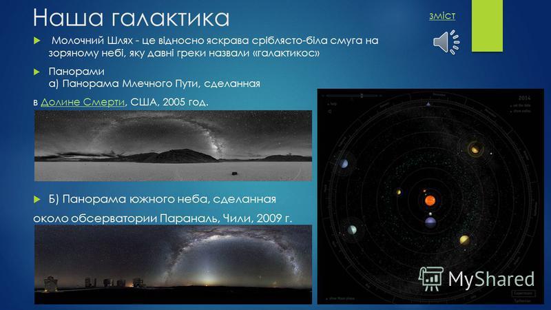 Наша галактика Молочний Шлях - це відносно яскрава сріблясто-біла смуга на зоряному небі, яку давні греки назвали «галактикос» Панорами а) Панорама Млечного Пути, сделанная в Долине Смерти, США, 2005 год.Долине Смерти Б) Панорама южного неба, сделанн