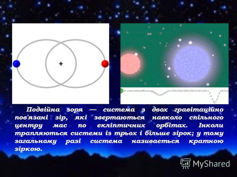 Подвійна зоря система з двох гравітаційно пов'язані зір, які звертаються навколо спільного центру мас по екліптичних орбітах. Інколи трапляються системи із трьох і більше зірок; у тому загальному разі система називається кратною зіркою.