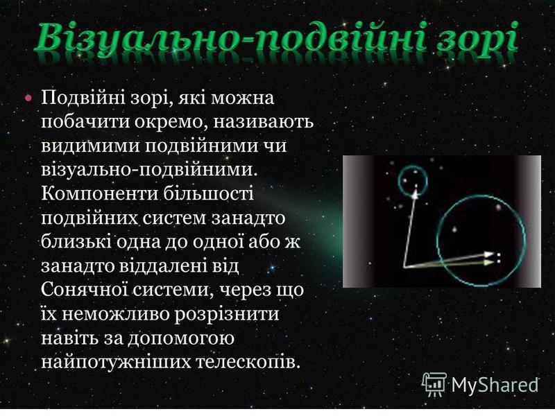 Подвійні зорі, які можна побачити окремо, називають видимими подвійними чи візуально-подвійними. Компоненти більшості подвійних систем занадто близькі одна до одної або ж занадто віддалені від Сонячної системи, через що їх неможливо розрізнити навіть