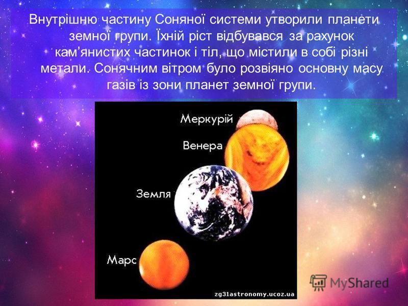 Внутрішню частину Соняної системи утворили планети земної групи. Їхній ріст відбувався за рахунок камянистих частинок і тіл, що містили в собі різні метали. Сонячним вітром було розвіяно основну масу газів із зони планет земної групи.