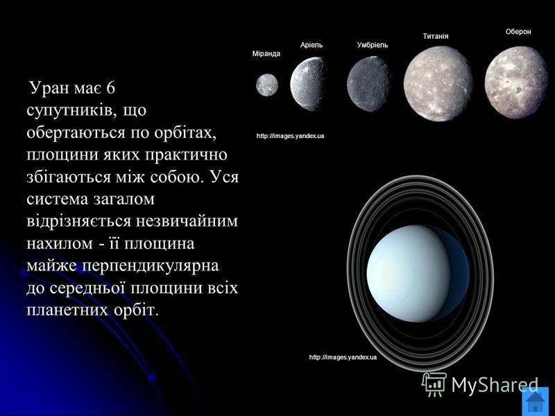 Уран має 6 супутників, що обертаються по орбітах, площини яких практично збігаються між собою. Уся система загалом відрізняється незвичайним нахилом - її площина майже перпендикулярна до середньої площини всіх планетних орбіт. http://images.yandex.ua