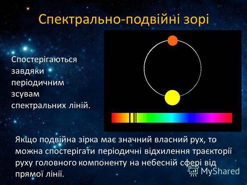 Спектрально-подвійні зорі Спостерігаються завдяки періодичним зсувам спектральних ліній. Якщо подвійна зірка має значний власний рух, то можна спостерігати періодичні відхилення траєкторії руху головного компоненту на небесній сфері від прямої лінії.