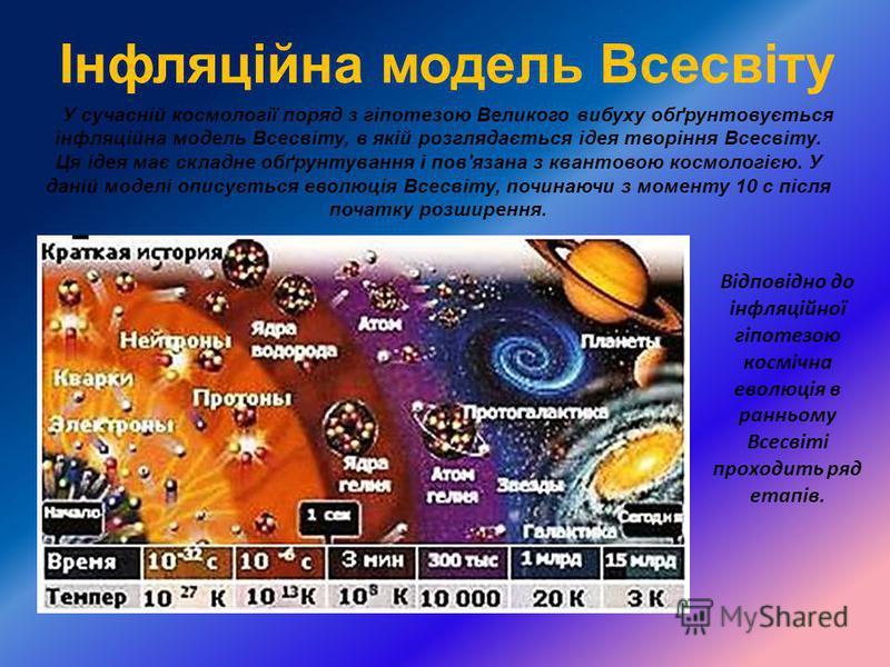У сучасній космології поряд з гіпотезою Великого вибуху обґрунтовується інфляційна модель Всесвіту, в якій розглядається ідея творіння Всесвіту. Ця ідея має складне обґрунтування і пов'язана з квантовою космологією. У даній моделі описується еволюція