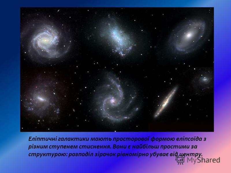 Еліптичні галактики мають просторової формою еліпсоїда з різним ступенем стиснення. Вони є найбільш простими за структурою: розподіл зірочок рівномірно убуває від центру.