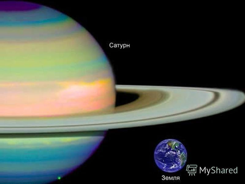 своему виду квадратура сатурн нептун убывание влагу