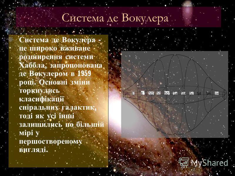 Система де Вокулера Система де Вокулера - це широко вживане розширення системи Хаббла, запропонована де Вокулером в 1959 році. Основні зміни торкнулись класифікації спіральних галактик, тоді як усі інші залишились по більшій мірі у першоствореному ви