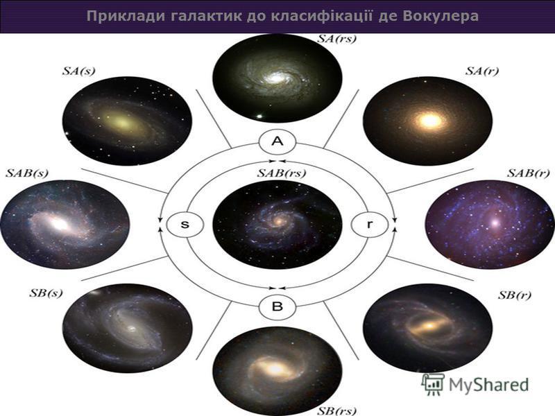 Приклади галактик до класифікації де Вокулера