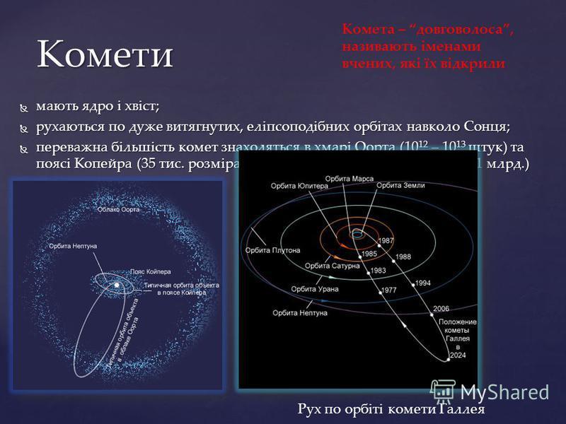 мають ядро і хвіст; мають ядро і хвіст; рухаються по дуже витягнутих, еліпсоподібних орбітах навколо Сонця; рухаються по дуже витягнутих, еліпсоподібних орбітах навколо Сонця; переважна більшість комет знаходяться в хмарі Оорта (10 12 – 10 13 штук) т