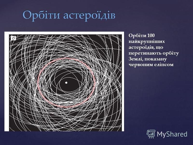 Орбіти 100 найкрупніших астероїдів, що перетинають орбіту Землі, показану червоним еліпсом