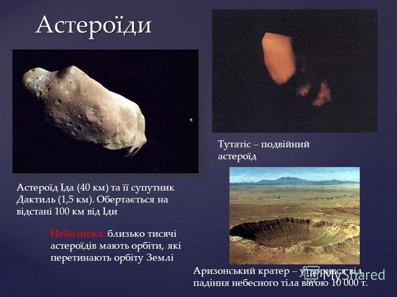 Астероїди Астероїд Іда (40 км) та її супутник Дактиль (1,5 км). Обертається на відстані 100 км від Іди Тутатіс – подвійний астероїд Небезпека: близько тисячі астероїдів мають орбіти, які перетинають орбіту Землі Аризонський кратер – утворився від пад