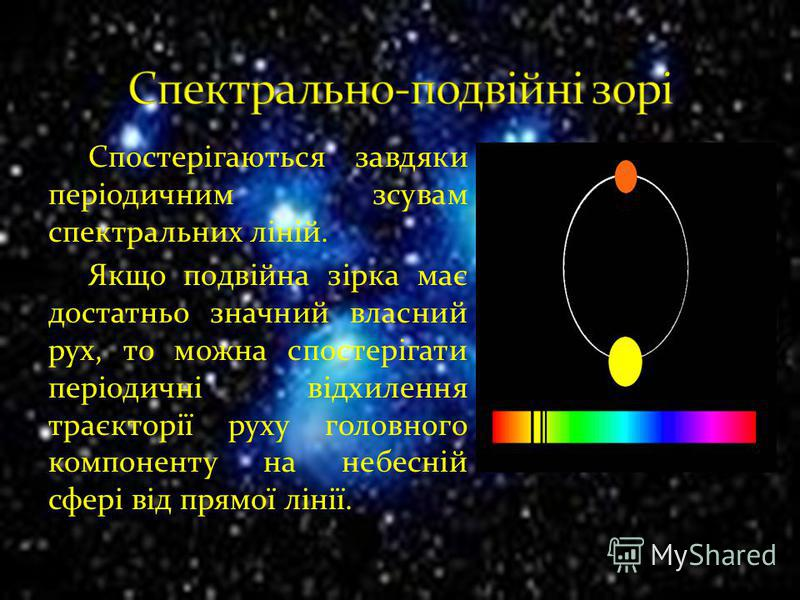 Спостерігаються завдяки періодичним зсувам спектральних ліній. Якщо подвійна зірка має достатньо значний власний рух, то можна спостерігати періодичні відхилення траєкторії руху головного компоненту на небесній сфері від прямої лінії.