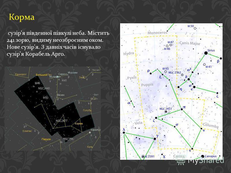 Корма сузір ' я південної півкулі неба. Містить 241 зорю, видиму неозброєним оком. Нове сузір ' я. З давніх часів існувало сузір ' я Корабель Арго.