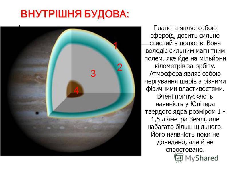 Планета являє собою сфероїд, досить сильно стислий з полюсів. Вона володіє сильним магнітним полем, яке йде на мільйони кілометрів за орбіту. Атмосфера являє собою чергування шарів з різними фізичними властивостями. Вчені припускають наявність у Юпіт