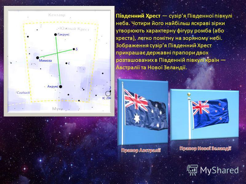 Південний Хрест сузіря Південної півкулі неба. Чотири його найбільш яскраві зірки утворюють характерну фігуру ромба (або хреста), легко помітну на зоряному небі. Зображення сузіря Південний Хрест прикрашає державні прапори двох розташованих в Південн