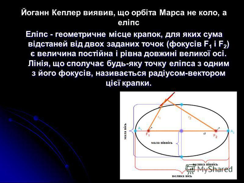 Йоганн Кеплер виявив, що орбіта Марса не коло, а еліпс Еліпс - геометричне місце крапок, для яких сума відстаней від двох заданих точок (фокусів F 1 і F 2 ) є величина постійна і рівна довжині великої осі. Лінія, що сполучає будь-яку точку еліпса з о