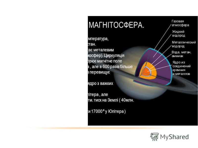 ВНУТРІШНЯ БУДОВА. МАГНІТОСФЕРА. При збільшені глибини ростуть тиск і температура, водень поступово переходить у рідкий стан. На глибині близько 30 тис. км водень стає металевим ( а тиск досягає близько 3 мільйонів атмосфер). Циркуляція електропотоків