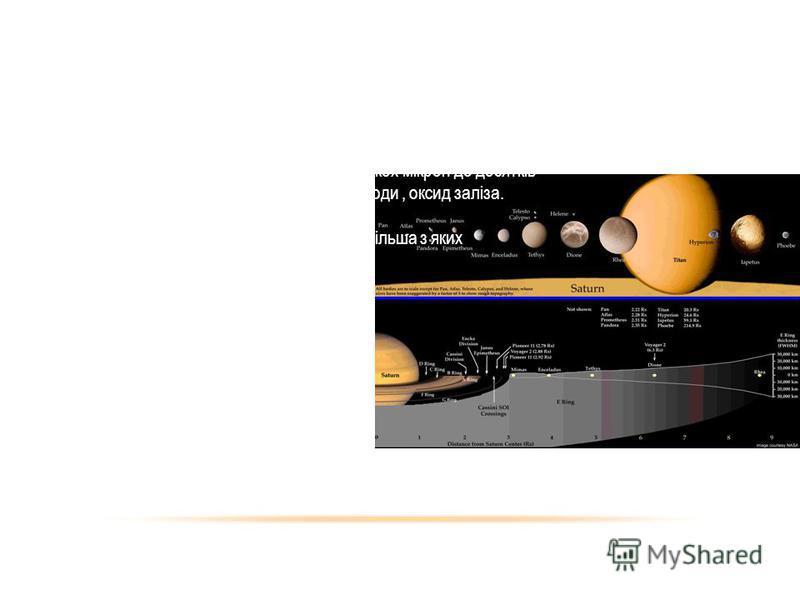 Система кілець Сатурн володіє найпотужнішою системою кілець в Сонячній системі. краї кільцевої системи знаходяться на відстані 6,6 тис. і 121 тис. км від екватора планети. Кільця складаються з частинок розміром від кількох мікрон до десятків метрів,