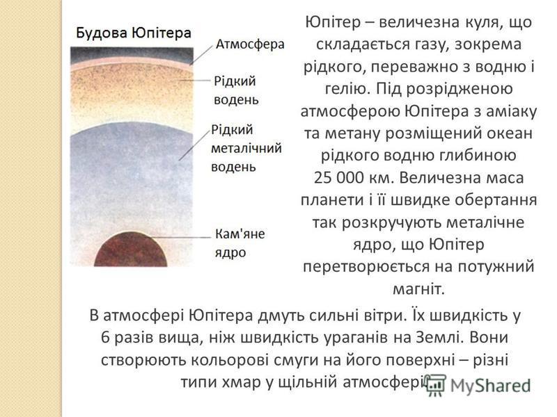 Юпітер – величезна куля, що складається газу, зокрема рідкого, переважно з водню і гелію. Під розрідженою атмосферою Юпітера з аміаку та метану розміщений океан рідкого водню глибиною 25 000 км. Величезна маса планети і її швидке обертання так розкру