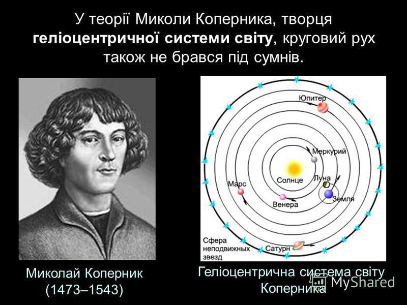 У теорії Миколи Коперника, творця геліоцентричної системи світу, круговий рух також не брався під сумнів. Миколай Коперник (1473–1543) Геліоцентрична система світу Коперника