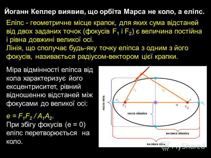 Еліпс - геометричне місце крапок, для яких сума відстаней від двох заданих точок (фокусів F 1 і F 2 ) є величина постійна і рівна довжині великої осі. Лінія, що сполучає будь-яку точку еліпса з одним з його фокусів, називається радіусом-вектором цієї