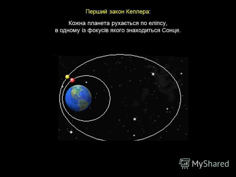 Кожна планета рухається по еліпсу, в одному із фокусів якого знаходиться Сонце. Перший закон Кеплера: