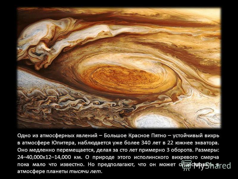 Одно из атмосферных явлений – Большое Красное Пятно – устойчивый вихрь в атмосфере Юпитера, наблюдается уже более 340 лет в 22 южнее экватора. Оно медленно перемещается, делая за сто лет примерно 3 оборота. Размеры: 24–40,000 х 12–14,000 км. О природ
