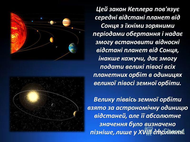 Цей закон Кеплера пов'язує середні відстані планет від Сонця з їхніми зоряними періодами обертання і надає змогу встановити відносні відстані планет від Сонця, інакше кажучи, дає змогу подати великі півосі всіх планетних орбіт в одиницях великої піво