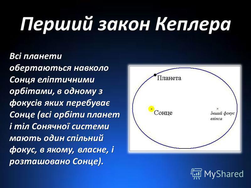 Перший закон Кеплера Всі планети обертаються навколо Сонця еліптичними орбітами, в одному з фокусів яких перебуває Сонце (всі орбіти планет і тіл Сонячної системи мають один спільний фокус, в якому, власне, і розташовано Сонце).