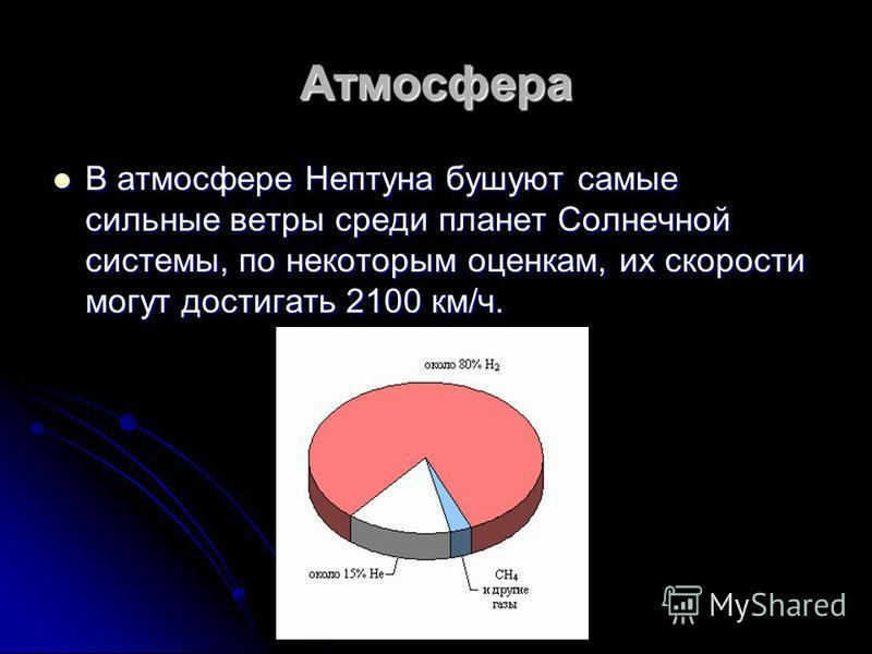 Атмосфера В атмосфере Нептуна бушуют самые сильные ветры среди планет Солнечной системы, по некоторым оценкам, их скорости могут достигать 2100 км/ч. В атмосфере Нептуна бушуют самые сильные ветры среди планет Солнечной системы, по некоторым оценкам,