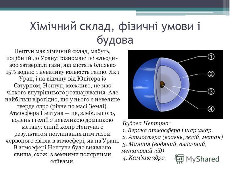Хімічний склад, фізичні умови і будова Будова Нептуна: 1. Верхня атмосфера і шар хмар. 2. Атмосфера (водень, гелій, метан) 3. Мантія (водяний, аміачний, метановий лід) 4. Кам'яне ядро Нептун має хімічний склад, мабуть, подібний до Урану: різноманітні