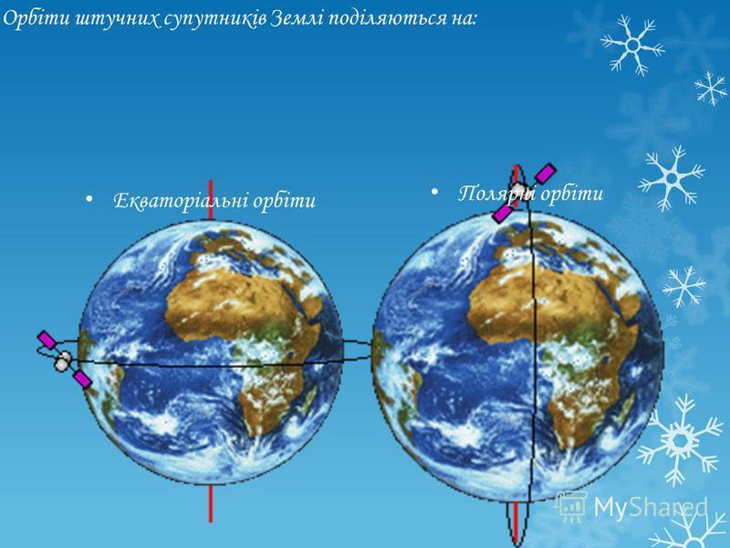 Орбіти штучних супутників Землі поділяються на: Екваторіальні орбіти Полярні орбіти