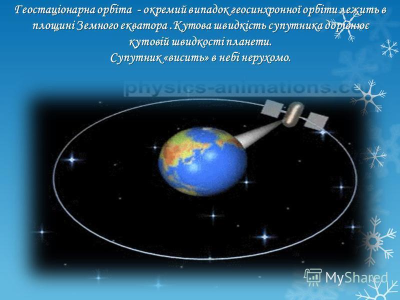 Геостаціонарна орбіта - окремий випадок геосинхронної орбіти лежить в площині Земного екватора.Кутова швидкість супутника дорівнює кутовій швидкості планети. Супутник «висить» в небі нерухомо.