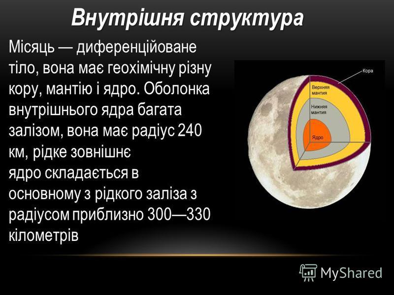 Місяць диференційоване тіло, вона має геохімічну різну кору, мантію і ядро. Оболонка внутрішнього ядра багата залізом, вона має радіус 240 км, рідке зовнішнє ядро складається в основному з рідкого заліза з радіусом приблизно 300330 кілометрів Внутріш