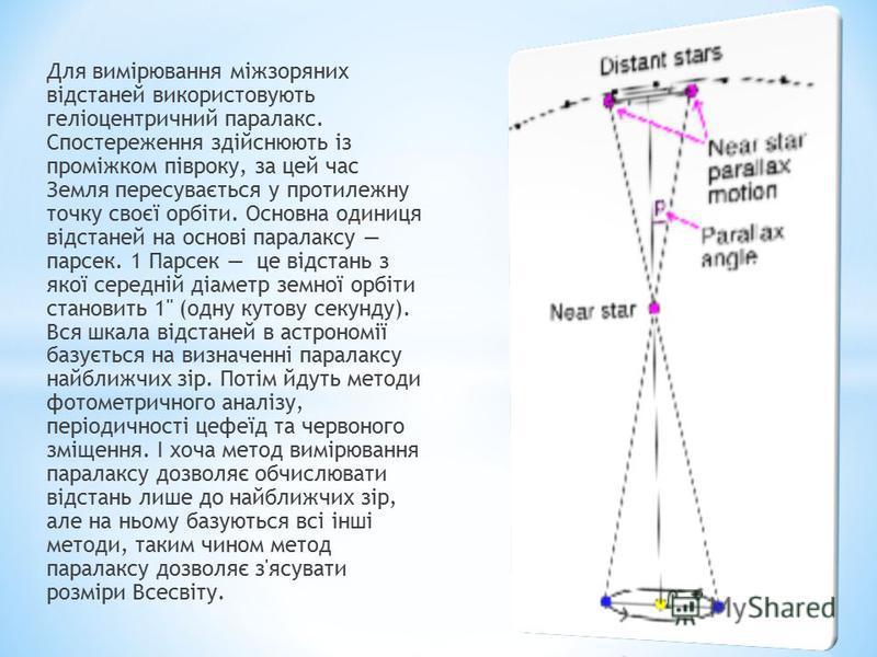 Для вимірювання міжзоряних відстаней використовують геліоцентричний паралакс. Спостереження здійснюють із проміжком півроку, за цей час Земля пересувається у протилежну точку своєї орбіти. Основна одиниця відстаней на основі паралаксу парсек. 1 Парсе