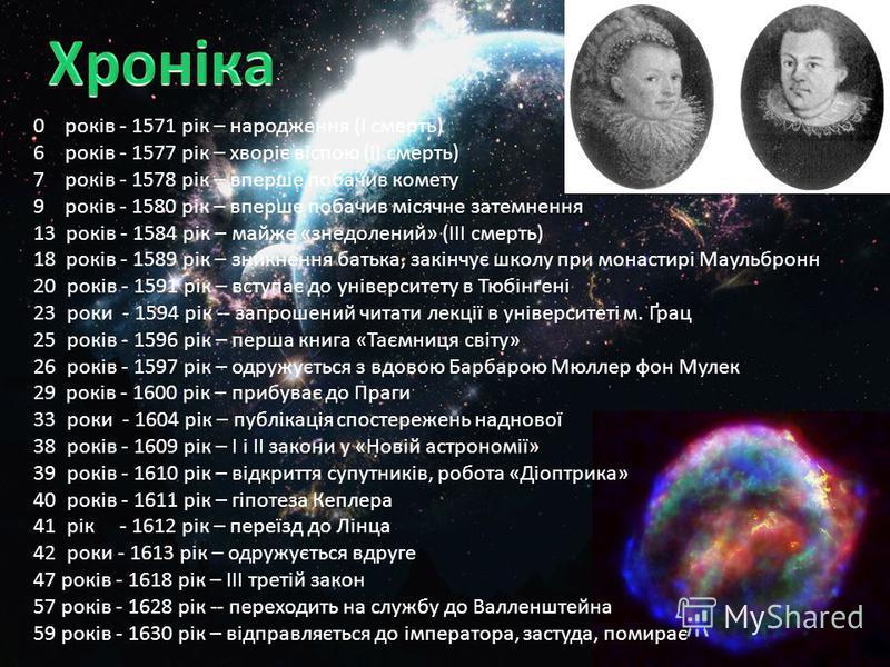 0 років - 1571 рік – народження (І смерть) 6 років - 1577 рік – хворіє віспою (ІІ смерть) 7 років - 1578 рік – вперше побачив комету 9 років - 1580 рік – вперше побачив місячне затемнення 13 років - 1584 рік – майже «знедолений» (ІІІ смерть) 18 років