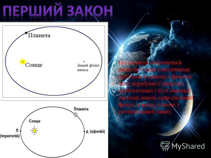 Всі планети обертаються навколо Сонця еліптичними орбітами, в одному з фокусів яких перебуває Сонце (всі орбіти планет і тіл Сонячної системи мають один спільний фокус, в якому, власне, і розташовано Сонце).