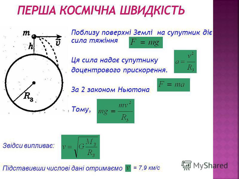 Поблизу поверхні Землі на супутник діє сила тяжіння Ця сила надає супутнику доцентрового прискорення. За 2 законом Ньютона Тому, Звідси випливає: Підставивши числові дані отримаємо = 7,9 км/с