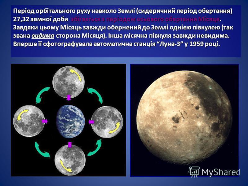 Період орбітального руху навколо Землі (сидеричний період обертання) 27,32 земної доби збігається з періодом осьового обертання Місяця Завдяки цьому Місяць завжди обернений до Землі однією півкулею (так звана видима сторона Місяця). Інша місячна півк