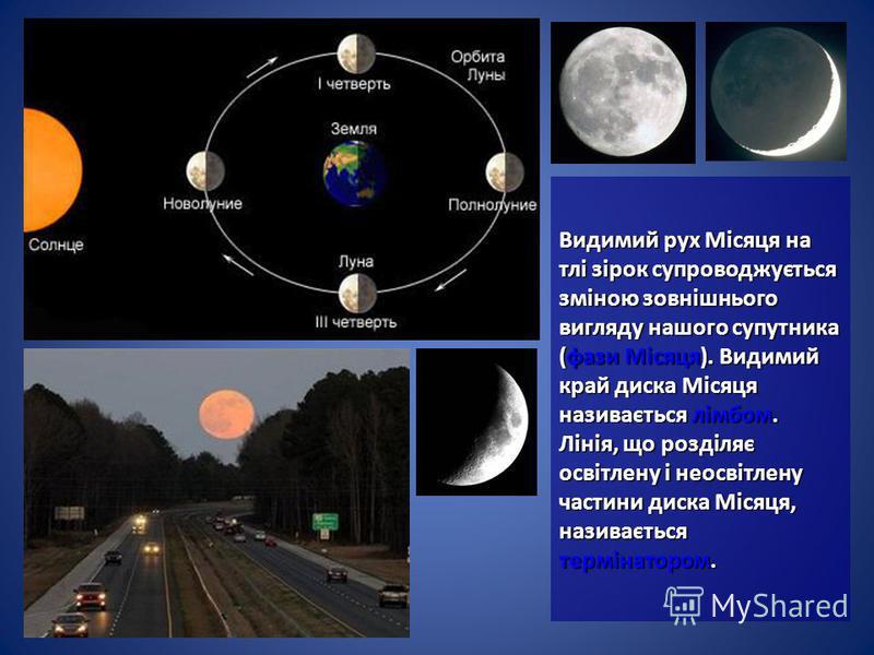 Видимий рух Місяця на тлі зірок супроводжується зміною зовнішнього вигляду нашого супутника (фази Місяця). Видимий край диска Місяця називається лімбом. Лінія, що розділяє освітлену і неосвітлену частини диска Місяця, називається термінатором.